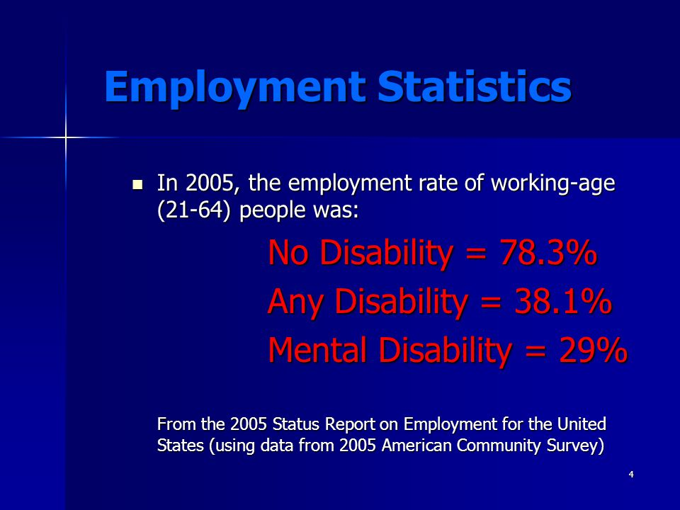 4 Employment Statistics In 2005, the employment rate of working-age (21-64) people was: In 2005, the employment rate of working-age (21-64) people was: No Disability = 78.3% Any Disability = 38.1% Mental Disability = 29% From the 2005 Status Report on Employment for the United States (using data from 2005 American Community Survey)