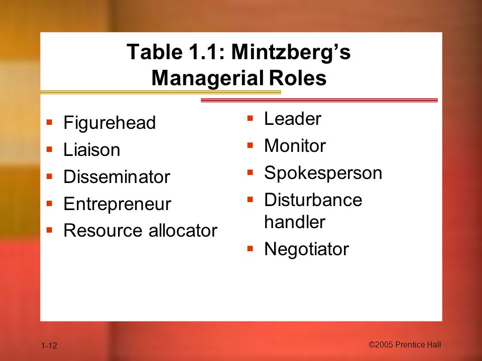 1-12 ©2005 Prentice Hall Table 1.1: Mintzberg's Managerial Roles  Figurehead  Liaison  Disseminator  Entrepreneur  Resource allocator  Leader  Monitor  Spokesperson  Disturbance handler  Negotiator