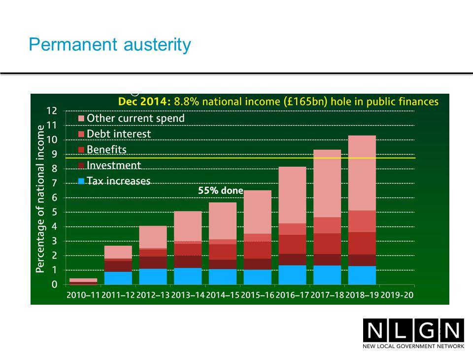 Permanent austerity 2
