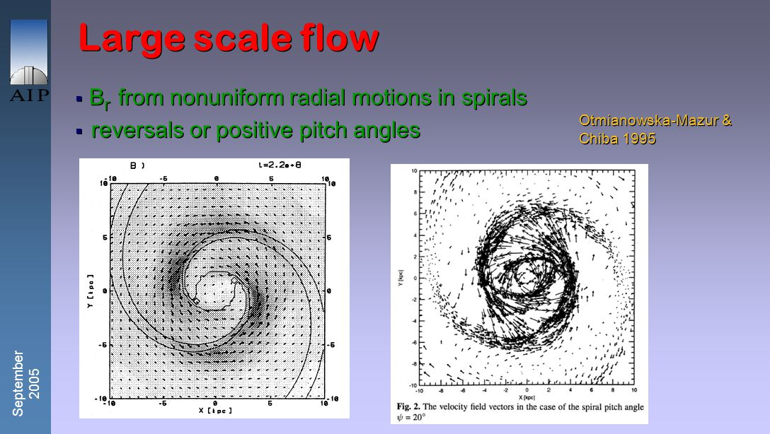 September 2005 Large scale flow Rotation without diffusivity (ideal MHD) (50 rotations)  In a Hubble time amplification by a factor of 10  Strong seed field is neccassary (10 -7  G) on large scale  Pitch angle would be less than 1 o  A lot of radial reversals  Adding turbulent diffusion one needs a source for B r Rotation without diffusivity (ideal MHD) (50 rotations)  In a Hubble time amplification by a factor of 10  Strong seed field is neccassary (10 -7  G) on large scale  Pitch angle would be less than 1 o  A lot of radial reversals  Adding turbulent diffusion one needs a source for B r