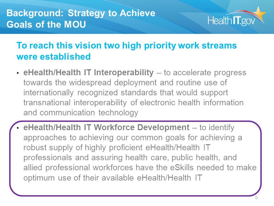 6 Workforce Development – Work Plan The work stream's responsibility is three-fold 1.