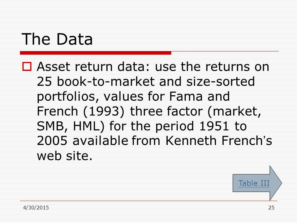 4/30/201525 The Data  Asset return data: use the returns on 25 book-to-market and size-sorted portfolios, values for Fama and French (1993) three factor (market, SMB, HML) for the period 1951 to 2005 available from Kenneth French ' s web site.