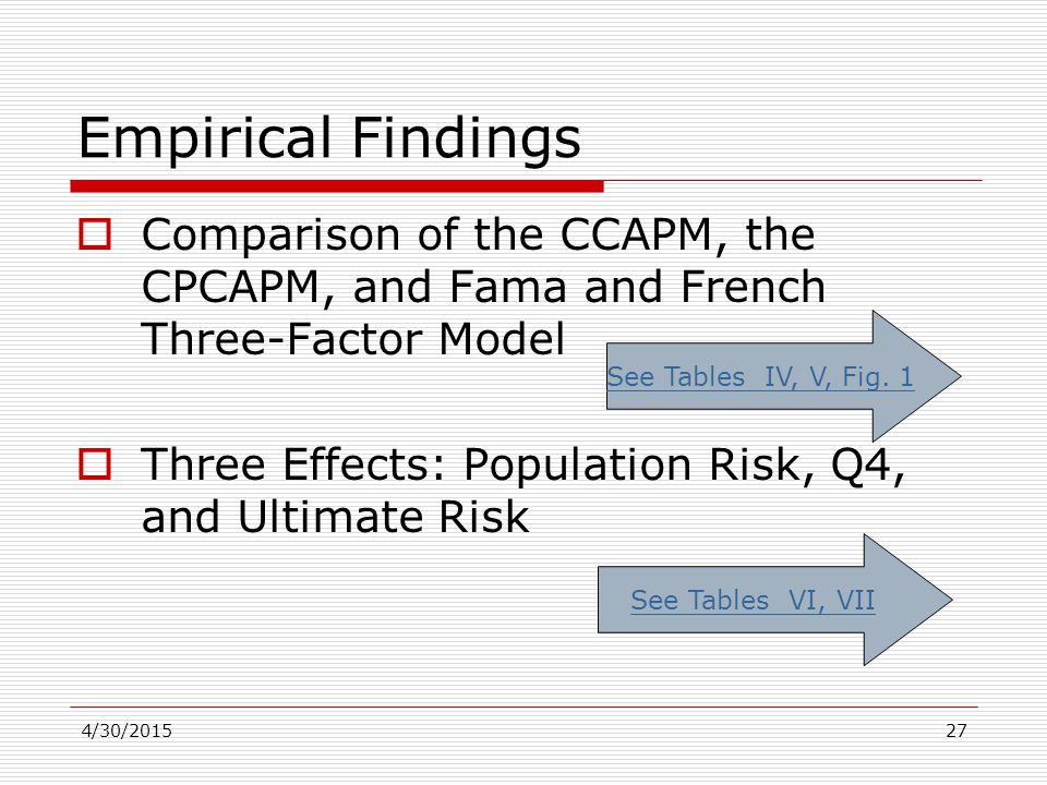 4/30/201527 Empirical Findings  Comparison of the CCAPM, the CPCAPM, and Fama and French Three-Factor Model  Three Effects: Population Risk, Q4, and Ultimate Risk See Tables IV, V, Fig.