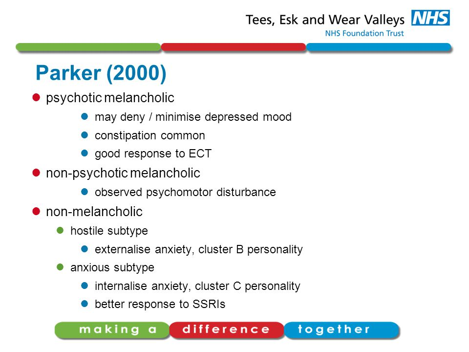 Parker (2000) psychotic melancholic may deny / minimise depressed mood constipation common good response to ECT non-psychotic melancholic observed psychomotor disturbance non-melancholic hostile subtype externalise anxiety, cluster B personality anxious subtype internalise anxiety, cluster C personality better response to SSRIs