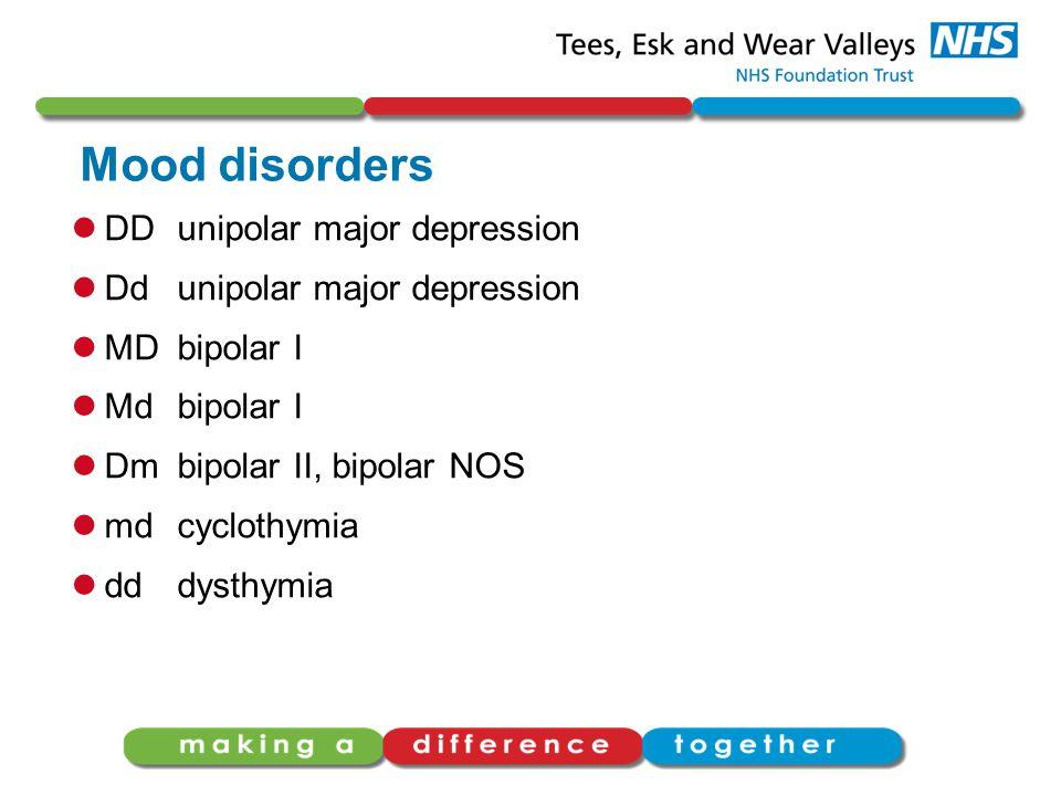 Mood disorders DDunipolar major depression Ddunipolar major depression MDbipolar I Mdbipolar I Dmbipolar II, bipolar NOS mdcyclothymia dddysthymia