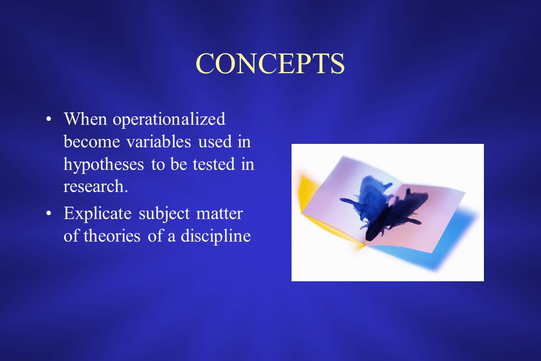 CONCEPTS When operationalized become variables used in hypotheses to be tested in research.
