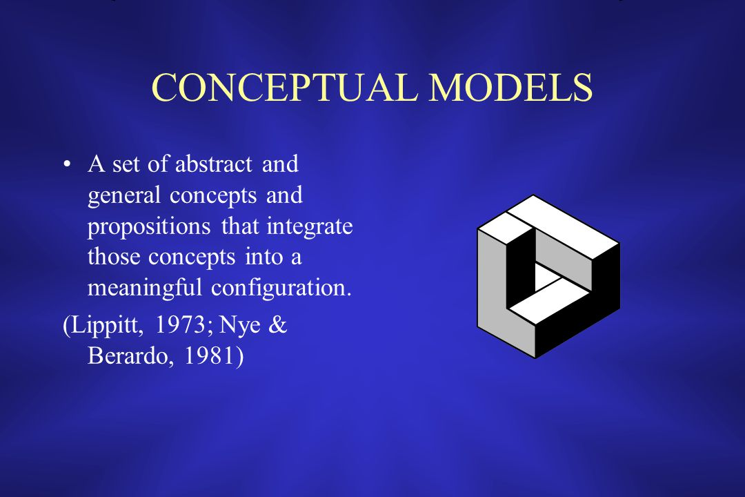CONCEPTUAL MODELS A set of abstract and general concepts and propositions that integrate those concepts into a meaningful configuration.