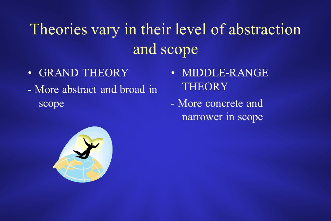 Theories vary in their level of abstraction and scope GRAND THEORY - More abstract and broad in scope MIDDLE-RANGE THEORY - More concrete and narrower in scope
