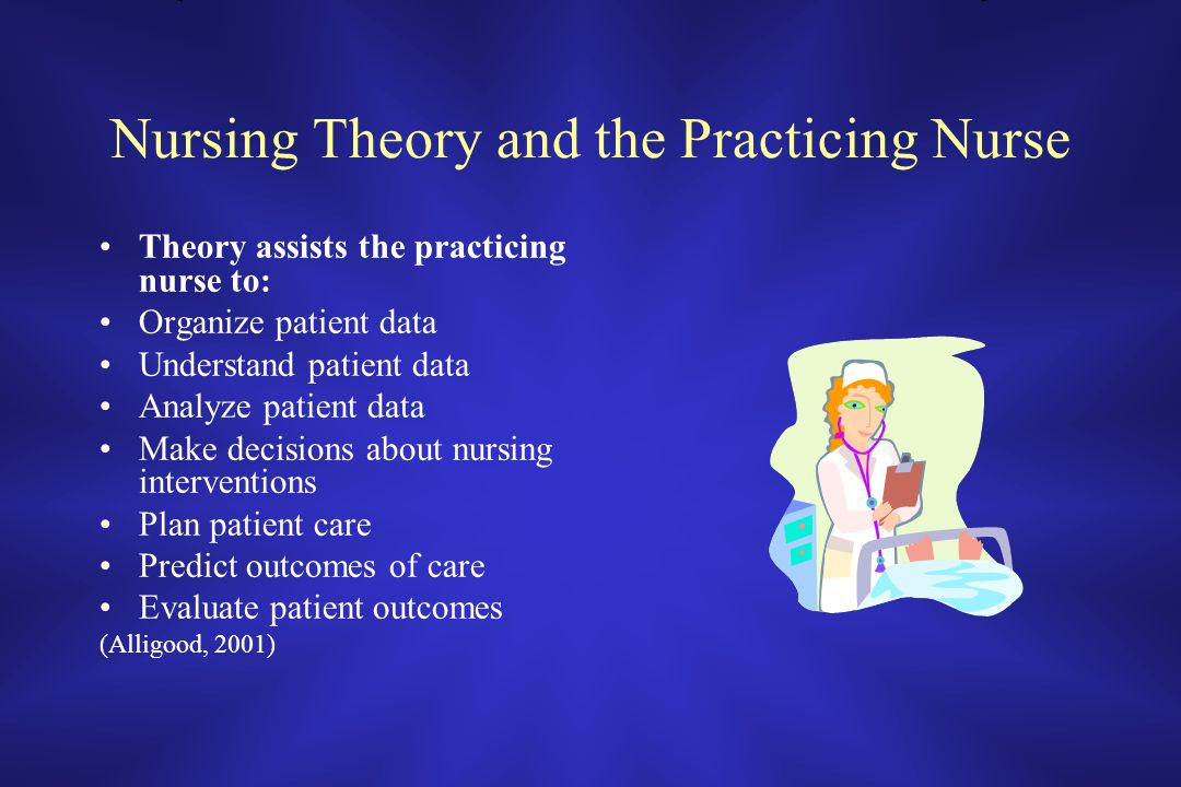 Nursing Theory and the Practicing Nurse Theory assists the practicing nurse to: Organize patient data Understand patient data Analyze patient data Make decisions about nursing interventions Plan patient care Predict outcomes of care Evaluate patient outcomes (Alligood, 2001)