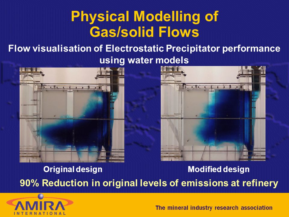 The mineral industry research association Physical Modelling of Gas/solid Flows Flow visualisation of Electrostatic Precipitator performance using wat