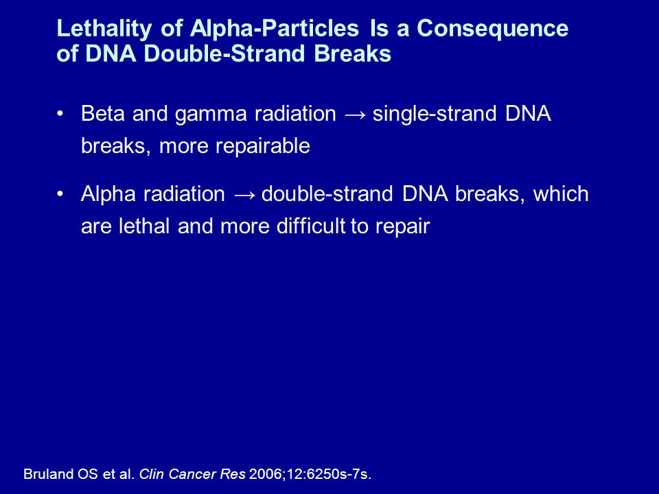 Lethality of Alpha-Particles Is a Consequence of DNA Double-Strand Breaks Beta and gamma radiation → single-strand DNA breaks, more repairable Alpha radiation → double-strand DNA breaks, which are lethal and more difficult to repair Bruland OS et al.