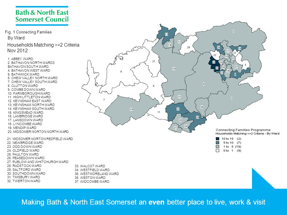 Making Bath & North East Somerset an even better place to live, work & visit 1.