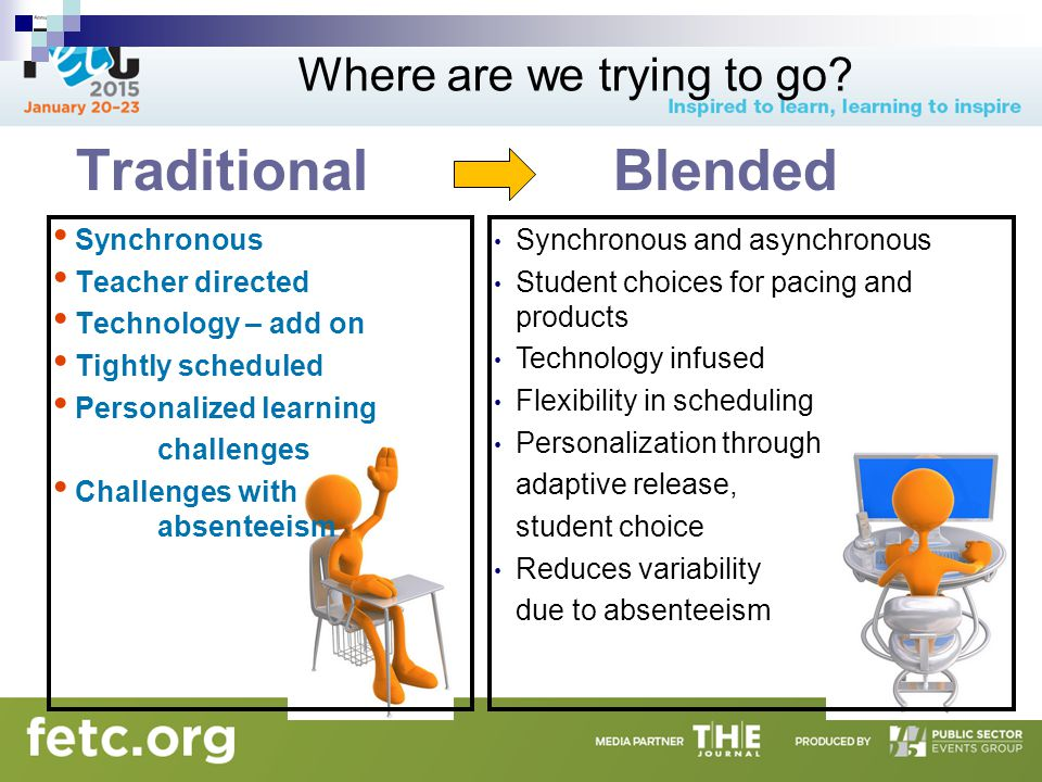 Traditional Blended Synchronous Teacher directed Technology – add on Tightly scheduled Personalized learning challenges Challenges with absenteeism Synchronous and asynchronous Student choices for pacing and products Technology infused Flexibility in scheduling Personalization through adaptive release, student choice Reduces variability due to absenteeism Where are we trying to go?