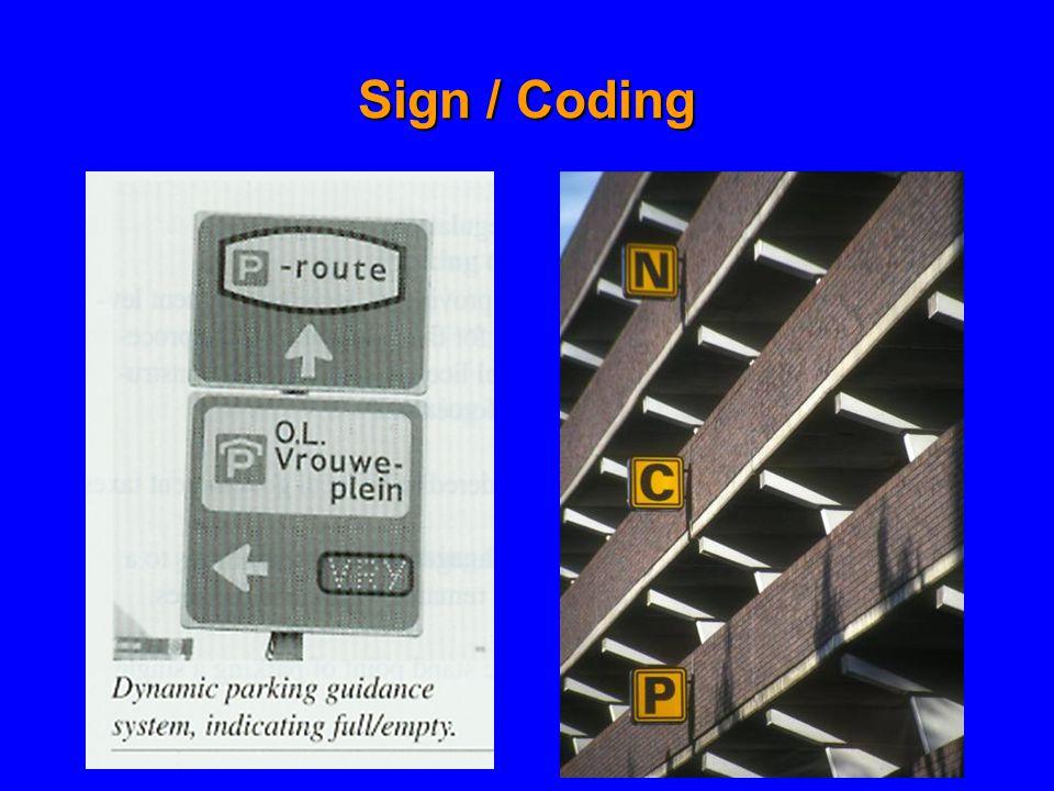 Sign / Coding