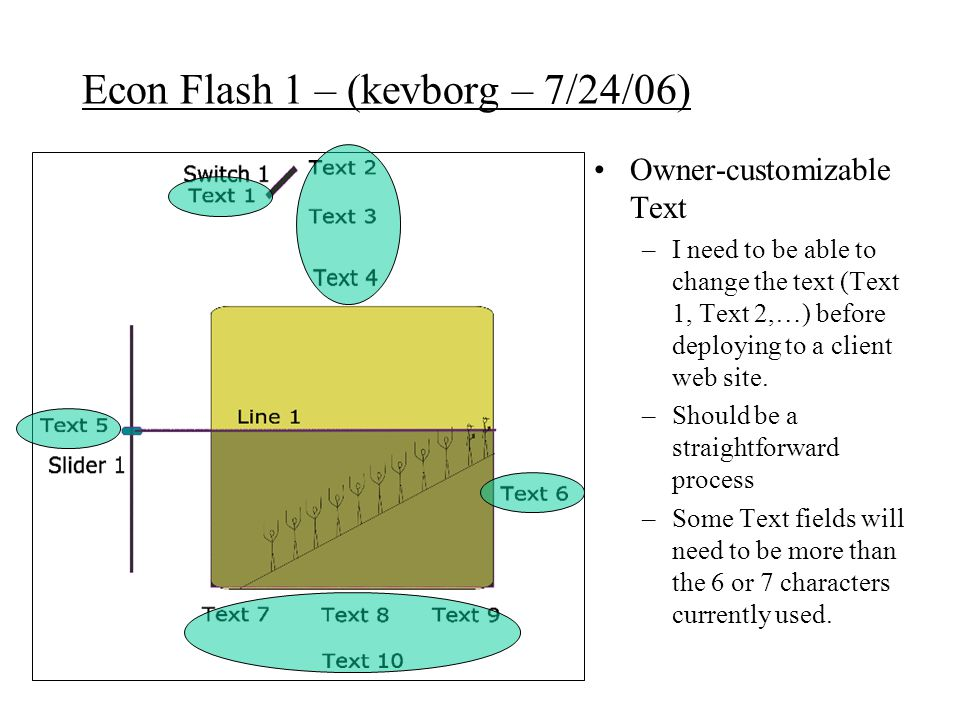Econ Flash 1 – (kevborg – 7/24/06) Owner-customizable Text –I need to be able to change the text (Text 1, Text 2,…) before deploying to a client web site.