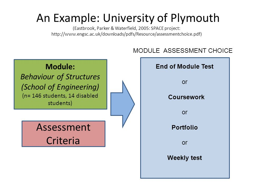 An Example: University of Plymouth (Eastbrook, Parker & Waterfield, 2005: SPACE project: http://www.engsc.ac.uk/downloads/pdfs/Resource/assessmentchoice.pdf) Module: Behaviour of Structures (School of Engineering) (n= 146 students, 14 disabled students) Assessment Criteria End of Module Test or Coursework or Portfolio or Weekly test MODULE ASSESSMENT CHOICE