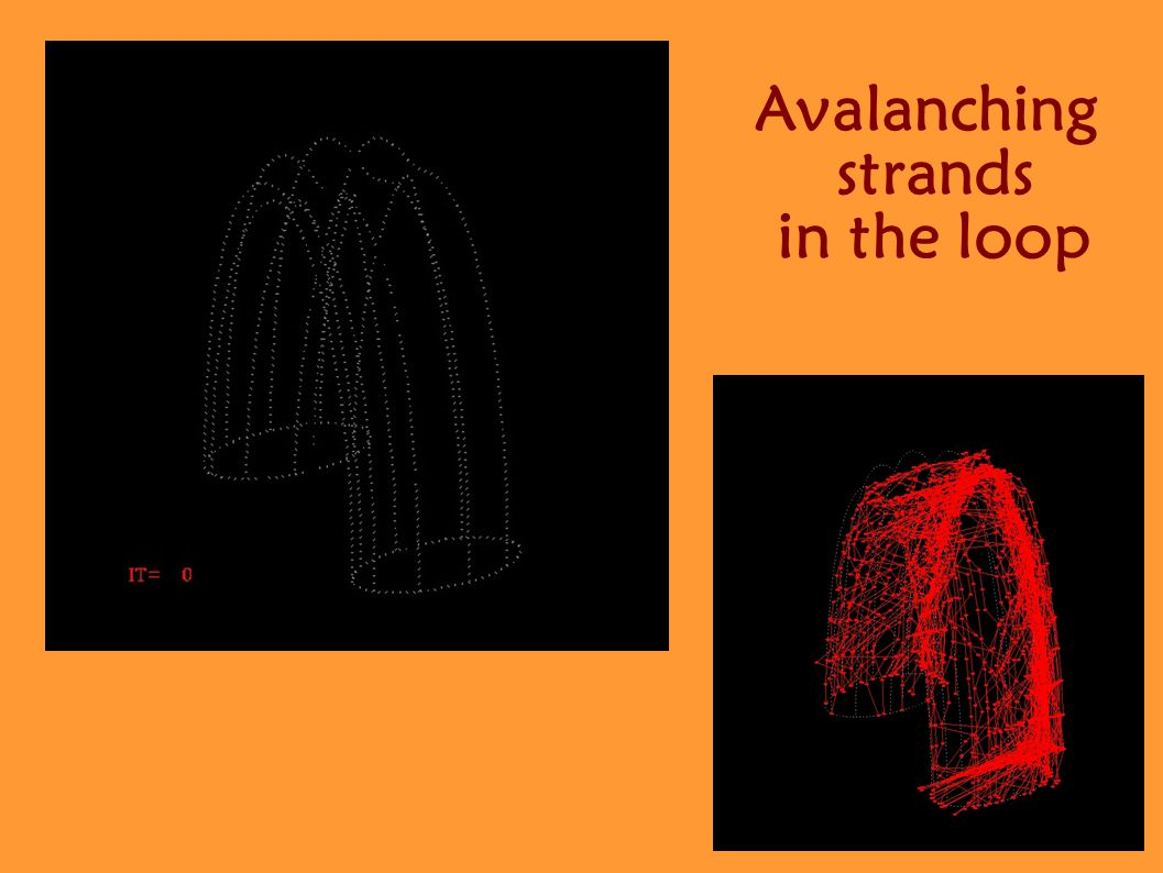 Avalanching strands in the loop