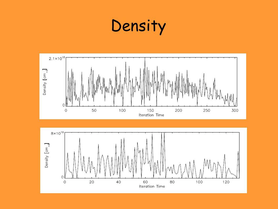 Density ] ]