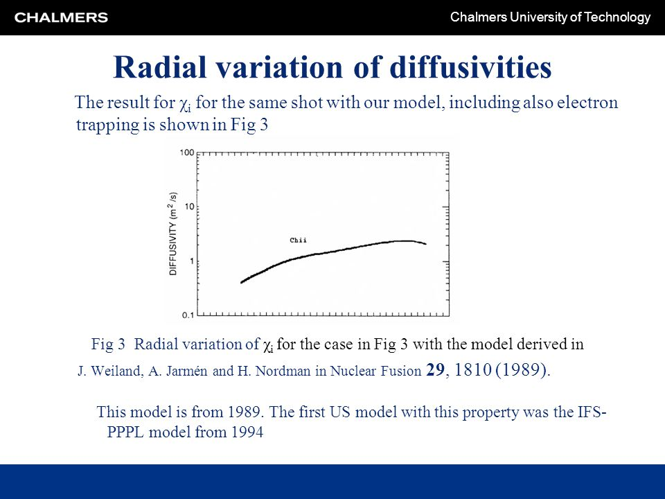 Chalmers University of Technology Radial variation of diffusivities The result for χ i for the same shot with our model, including also electron trapping is shown in Fig 3 Fig 3 Radial variation of χ i for the case in Fig 3 with the model derived in J.