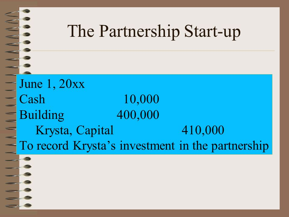 June 1, 20xx Cash 10,000 Building400,000 Krysta, Capital410,000 To record Krysta's investment in the partnership The Partnership Start-up