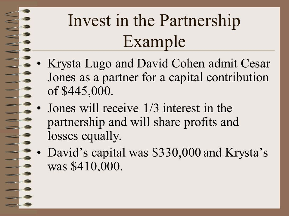 Invest in the Partnership Example Krysta Lugo and David Cohen admit Cesar Jones as a partner for a capital contribution of $445,000.