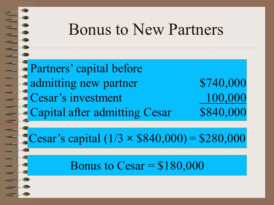 Bonus to New Partners Partners' capital before admitting new partner$740,000 Cesar's investment 100,000 Capital after admitting Cesar$840,000 Cesar's capital (1/3 × $840,000) = $280,000 Bonus to Cesar = $180,000