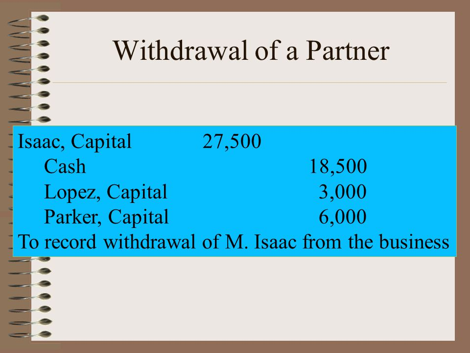 Withdrawal of a Partner Isaac, Capital27,500 Cash18,500 Lopez, Capital 3,000 Parker, Capital 6,000 To record withdrawal of M.