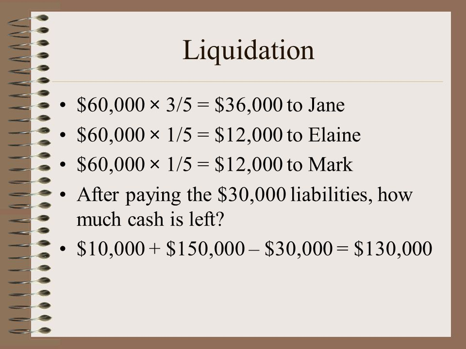 Liquidation $60,000 × 3/5 = $36,000 to Jane $60,000 × 1/5 = $12,000 to Elaine $60,000 × 1/5 = $12,000 to Mark After paying the $30,000 liabilities, how much cash is left.