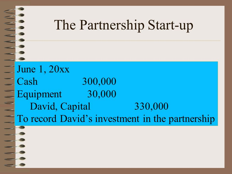 June 1, 20xx Cash300,000 Equipment 30,000 David, Capital330,000 To record David's investment in the partnership The Partnership Start-up