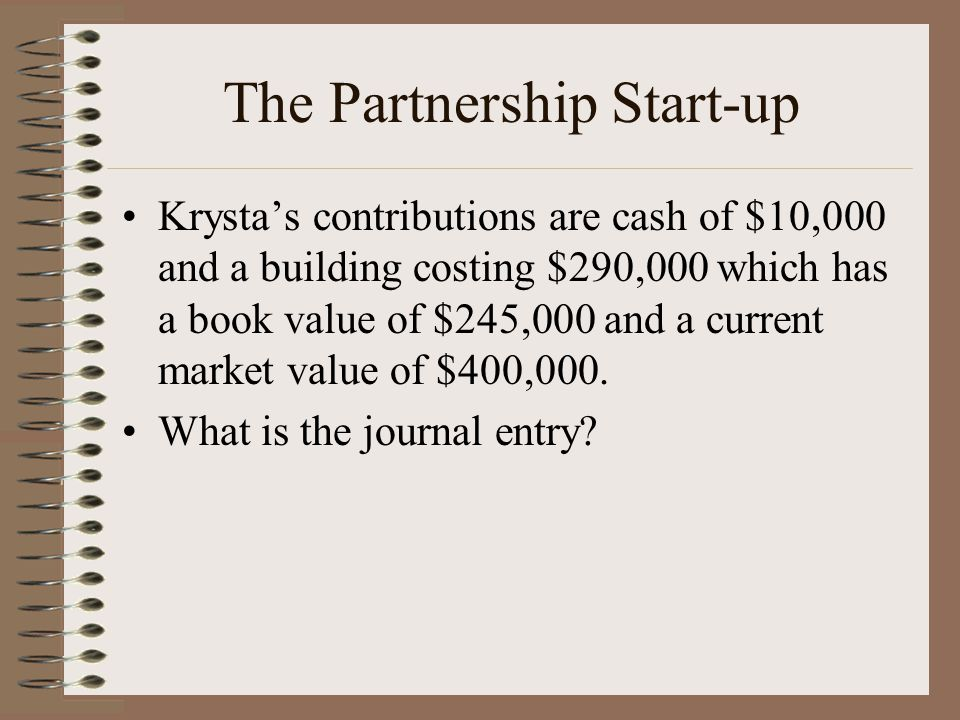 Krysta's contributions are cash of $10,000 and a building costing $290,000 which has a book value of $245,000 and a current market value of $400,000.