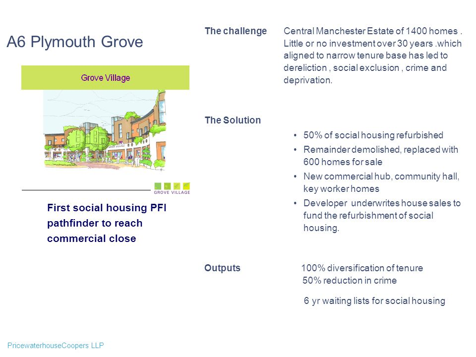 PricewaterhouseCoopers LLP A6 Plymouth Grove The challengeCentral Manchester Estate of 1400 homes.
