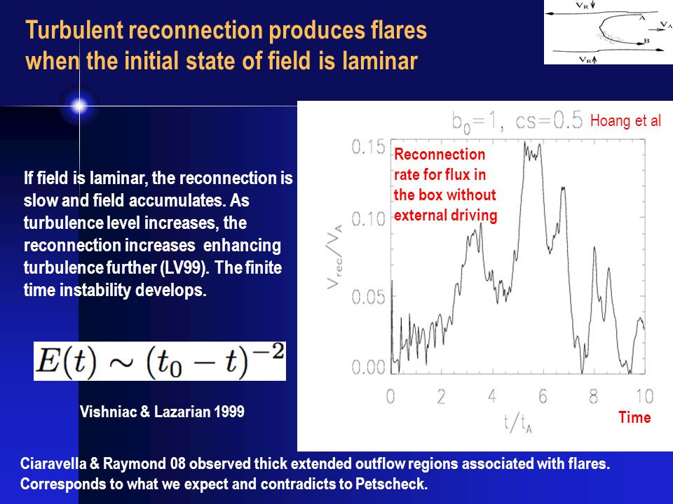 Turbulent reconnection produces flares when the initial state of field is laminar If field is laminar, the reconnection is slow and field accumulates.