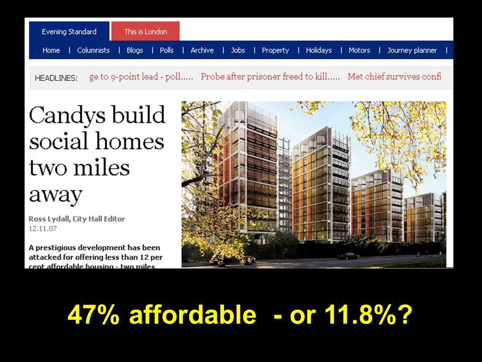47% affordable - or 11.8%