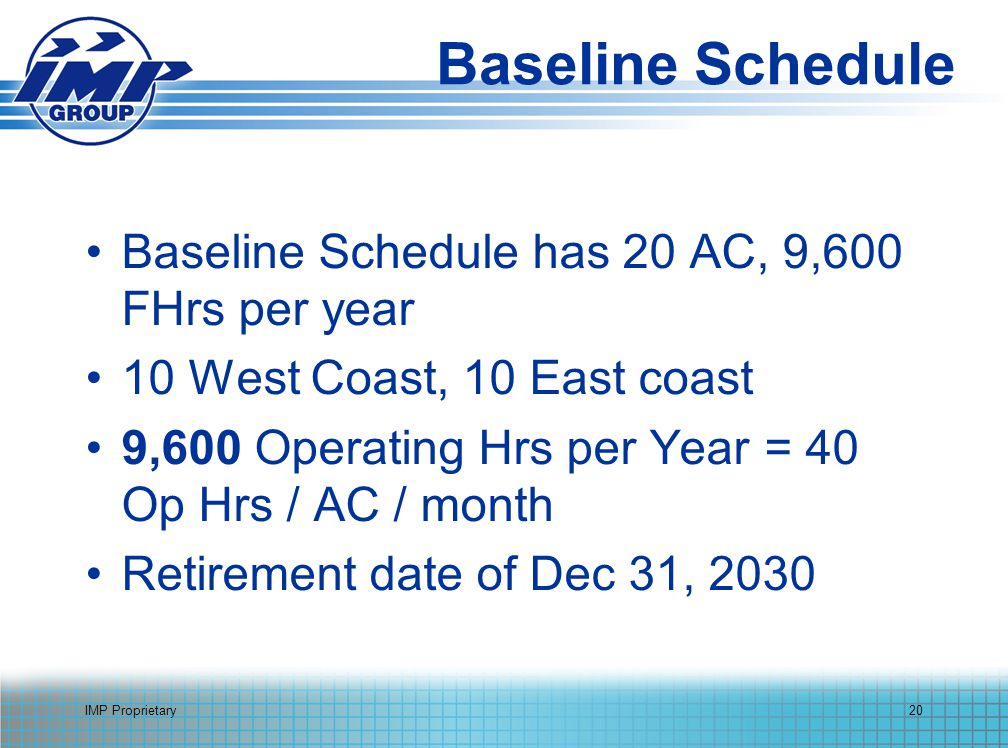 IMP Proprietary20 Baseline Schedule Baseline Schedule has 20 AC, 9,600 FHrs per year 10 West Coast, 10 East coast 9,600 Operating Hrs per Year = 40 Op Hrs / AC / month Retirement date of Dec 31, 2030
