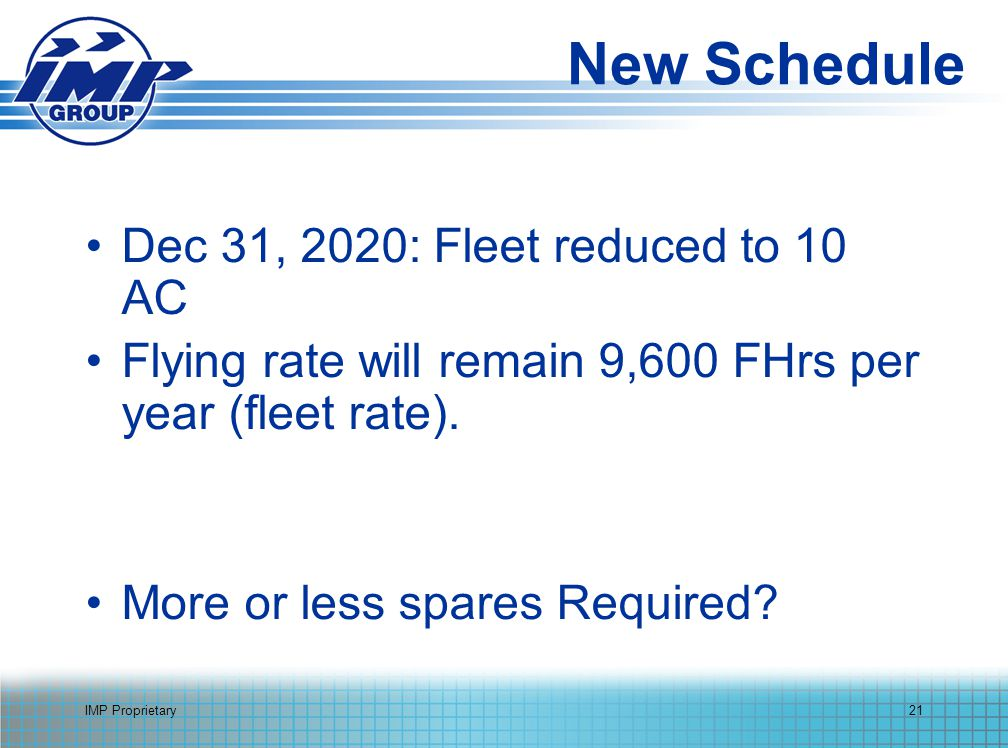 IMP Proprietary21 New Schedule Dec 31, 2020: Fleet reduced to 10 AC Flying rate will remain 9,600 FHrs per year (fleet rate).
