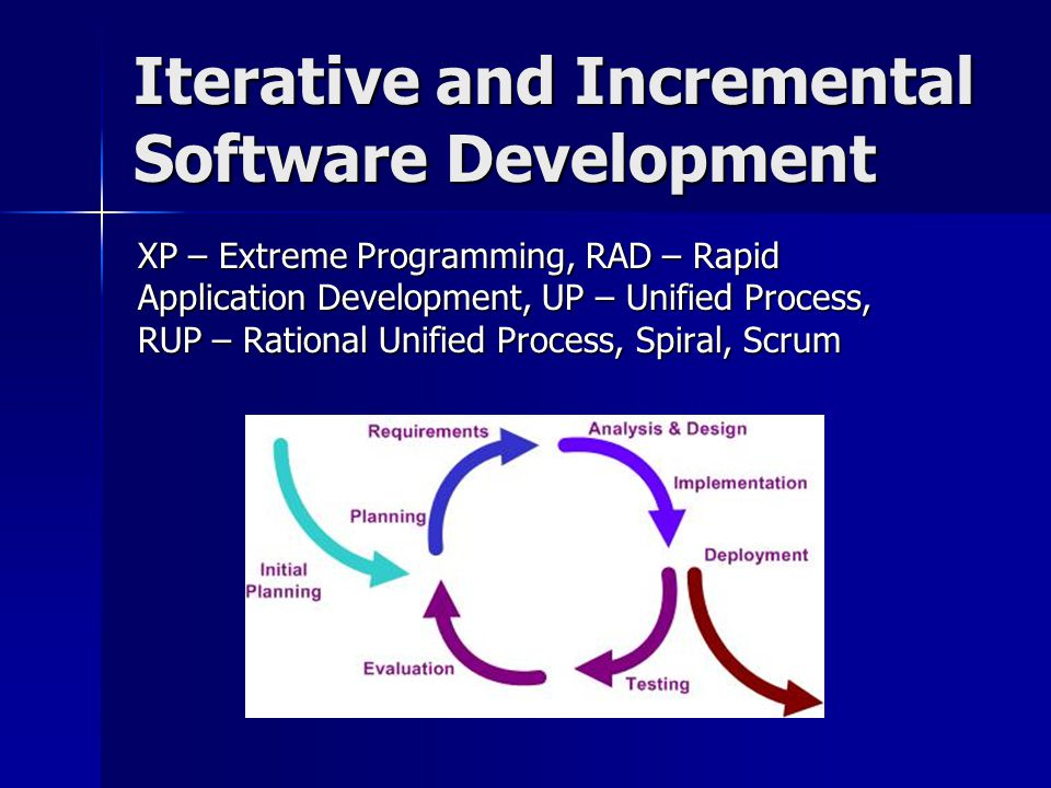 Iterative and Incremental Software Development XP – Extreme Programming, RAD – Rapid Application Development, UP – Unified Process, RUP – Rational Unified Process, Spiral, Scrum