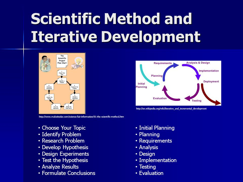 Scientific Method and Iterative Development Choose Your Topic Identify Problem Research Problem Develop Hypothesis Design Experiments Test the Hypothe
