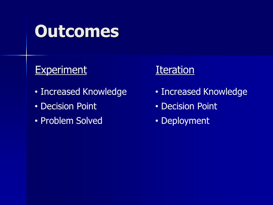 Outcomes ExperimentIteration Increased Knowledge Decision Point Problem Solved Increased Knowledge Decision Point Deployment