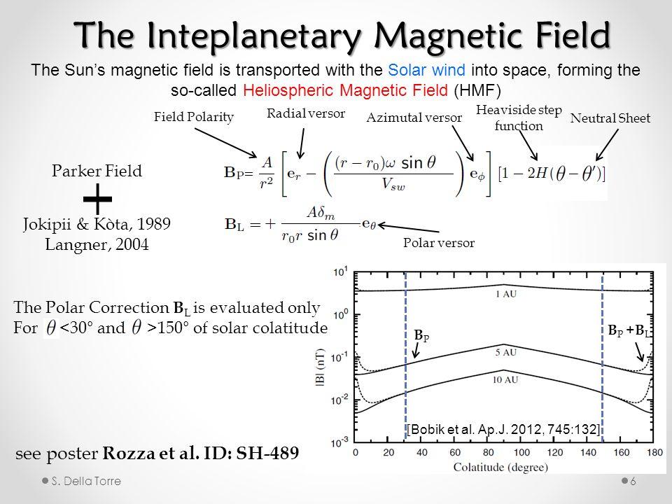 S. Della Torre6 The Inteplanetary Magnetic Field Parker Field Jokipii & Kòta, 1989 Langner, 2004 The Sun's magnetic field is transported with the Sola