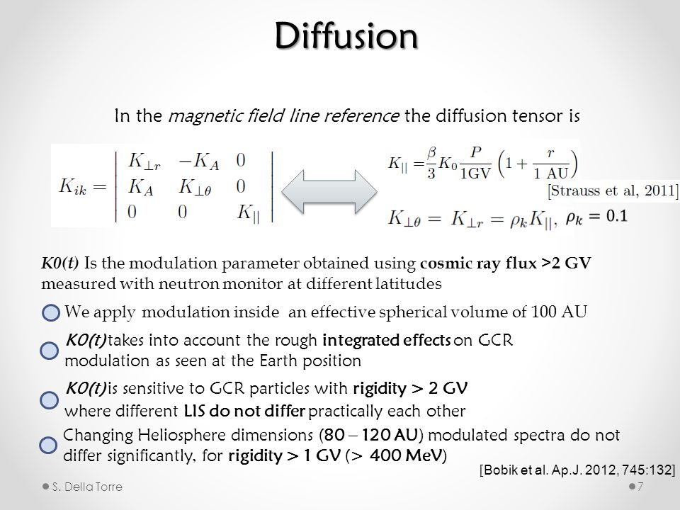 S. Della Torre7 Diffusion In the magnetic field line reference the diffusion tensor is K0(t) Is the modulation parameter obtained using cosmic ray flu
