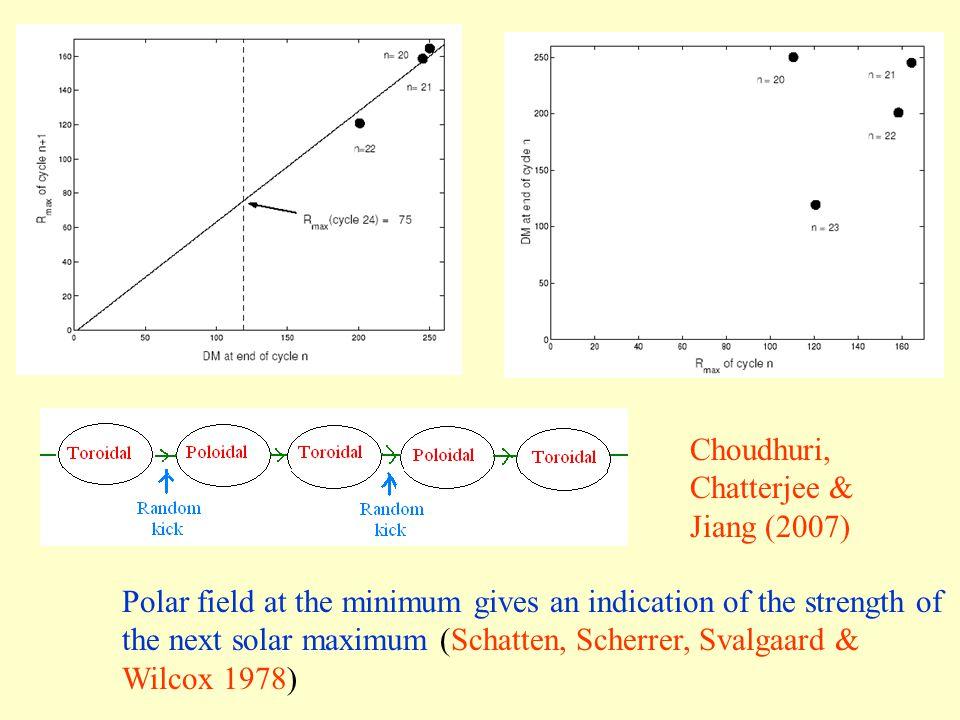 Polar field at the minimum gives an indication of the strength of the next solar maximum (Schatten, Scherrer, Svalgaard & Wilcox 1978) Choudhuri, Chatterjee & Jiang (2007)