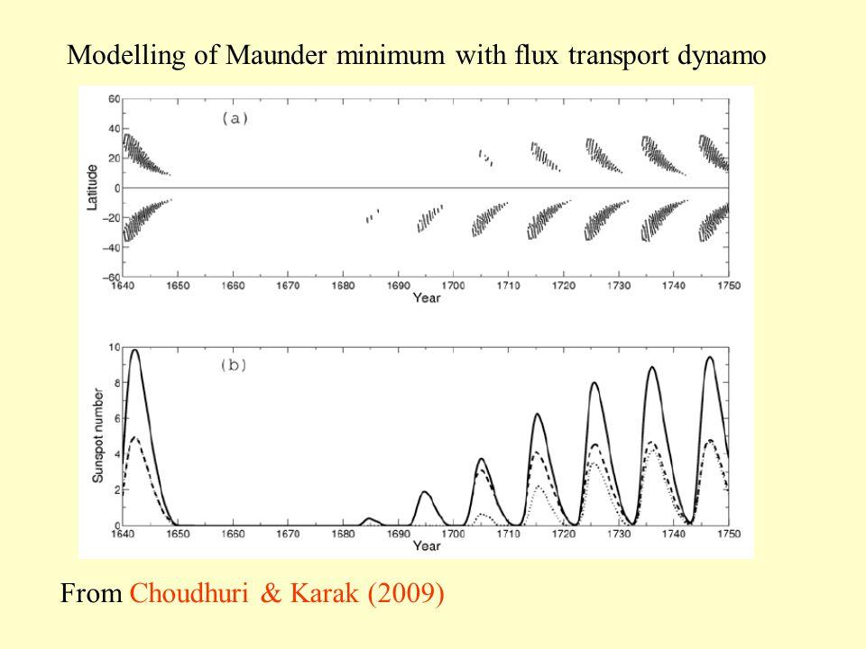 Modelling of Maunder minimum with flux transport dynamo From Choudhuri & Karak (2009)