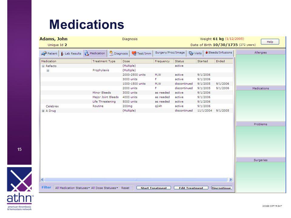 2008© COPYRIGHT 15 Medications