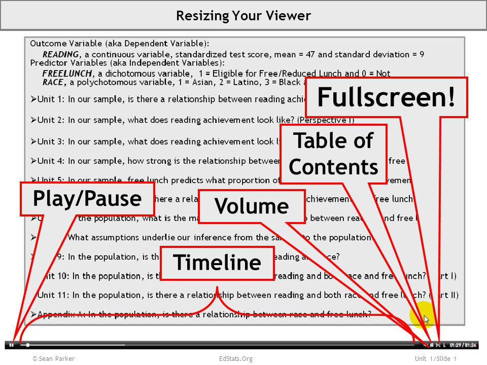 Unit 1/Slide 1 Resizing Your Viewer Timeline © Sean Parker EdStats.Org Volume Table of Contents Fullscreen! Play/Pause
