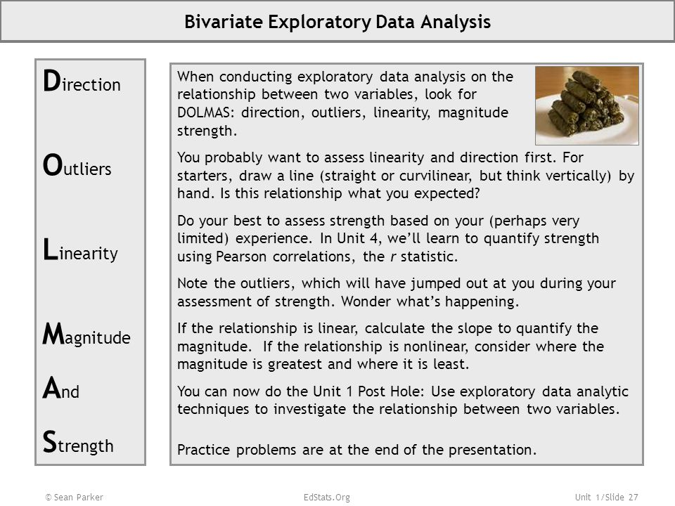 Unit 1/Slide 27 © Sean Parker EdStats.Org Bivariate Exploratory Data Analysis D irection O utliers L inearity M agnitude A nd S trength When conductin