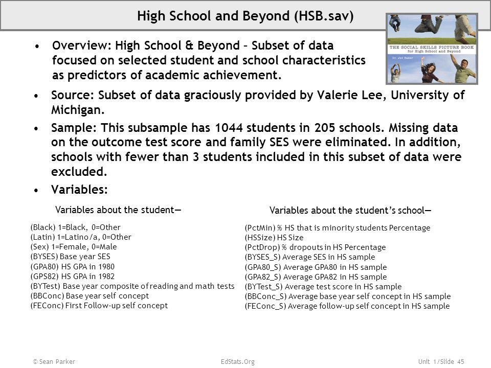 Unit 1/Slide 45 © Sean Parker EdStats.Org High School and Beyond (HSB.sav) Source: Subset of data graciously provided by Valerie Lee, University of Mi