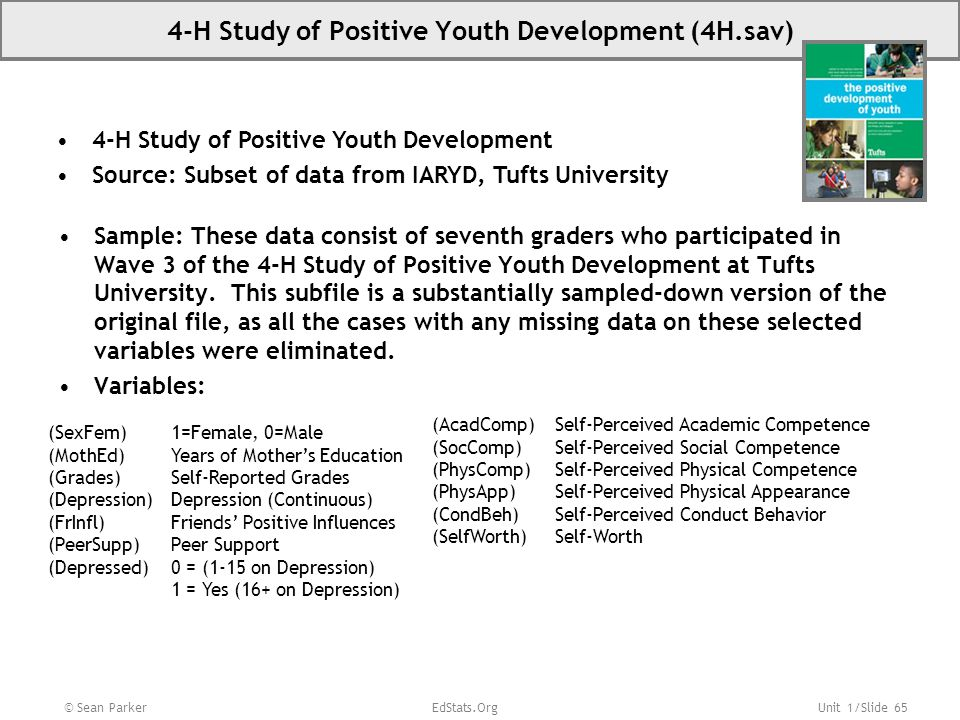 Unit 1/Slide 65 © Sean Parker EdStats.Org 4-H Study of Positive Youth Development (4H.sav) Sample: These data consist of seventh graders who participa