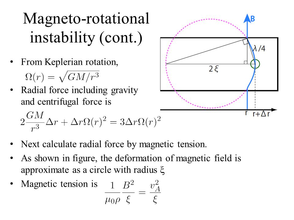 Magneto-rotational instability (cont.) From Keplerian rotation, Radial force including gravity and centrifugal force is Next calculate radial force by