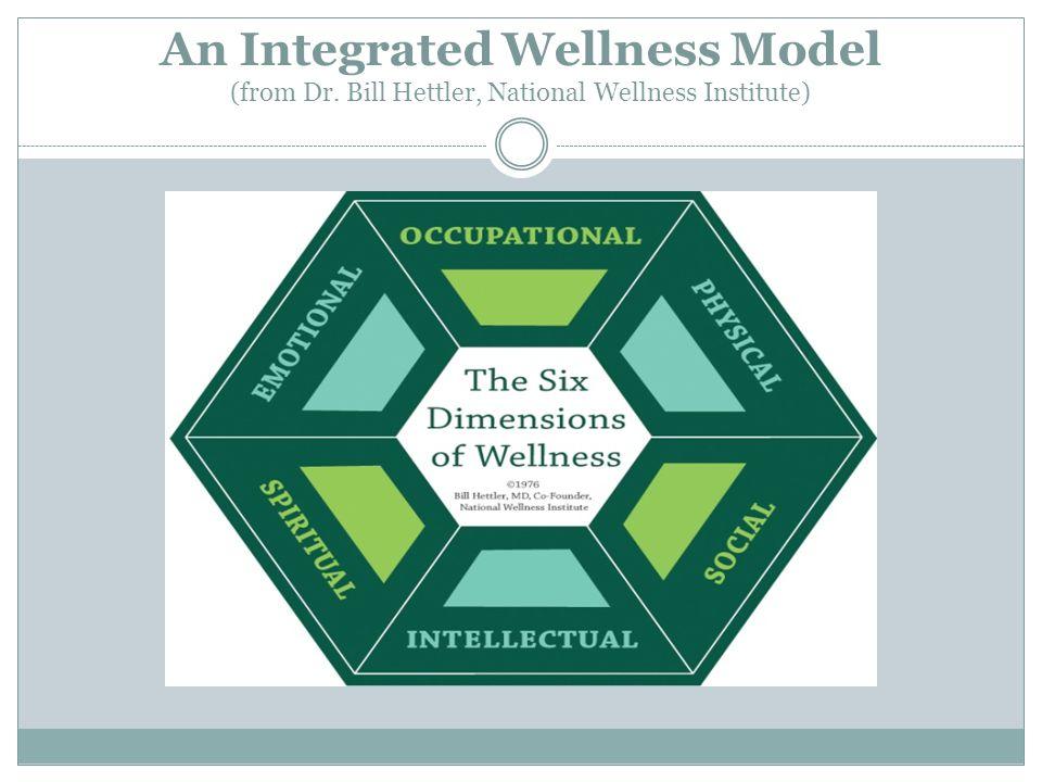 An Integrated Wellness Model (from Dr. Bill Hettler, National Wellness Institute)