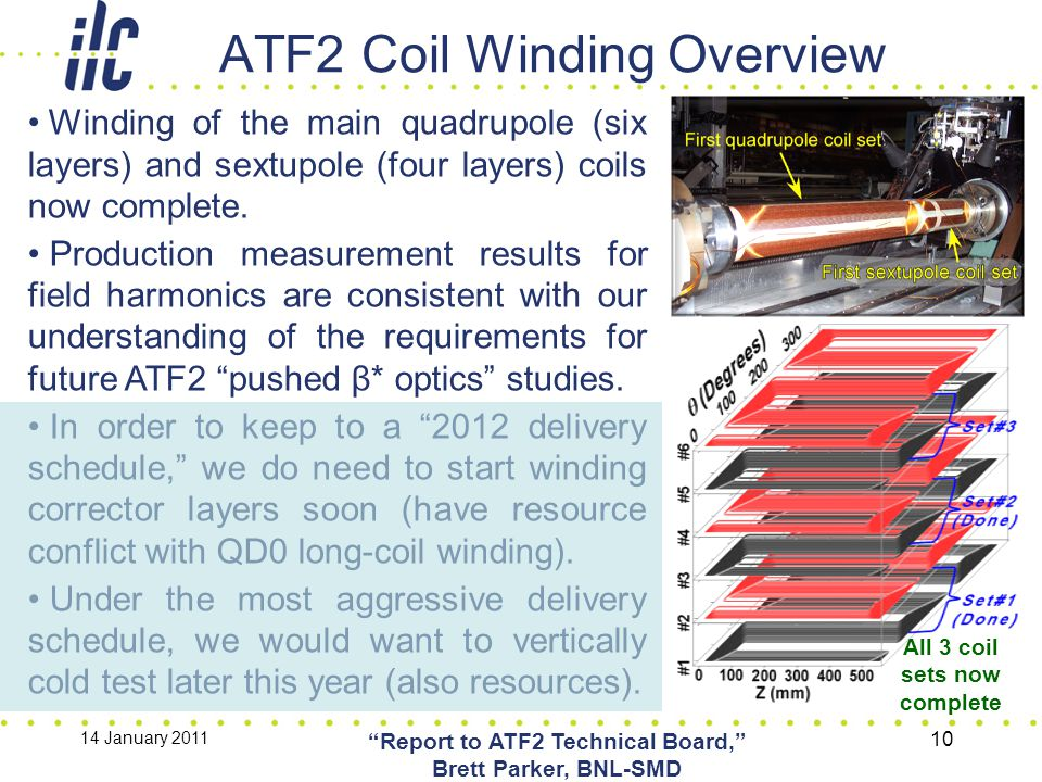 ATF2 Coil Winding Overview 14 January 2011 Report to ATF2 Technical Board, Brett Parker, BNL-SMD 10 All 3 coil sets now complete Winding of the main quadrupole (six layers) and sextupole (four layers) coils now complete.